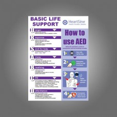 CPR Wall Chart Gloss A3 Card
