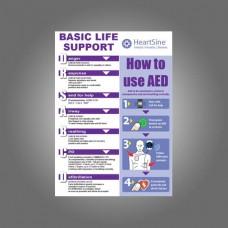 CPR Wall Chart Gloss A3 Card